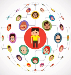 Social media globe network internet chat vector