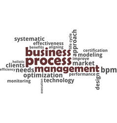 word cloud - business process management vector image vector image