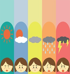 Moods Cute Pastel Woman Flat Cartoon vector image vector image