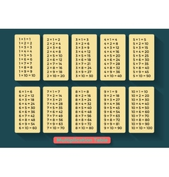 Multiplication table in a flat design vector