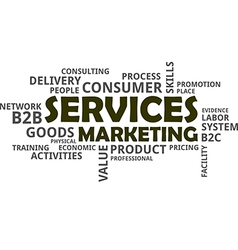 Word cloud services marketing vector