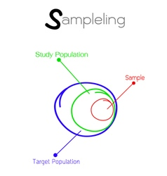 Research Process Sampling from A Target Population vector image