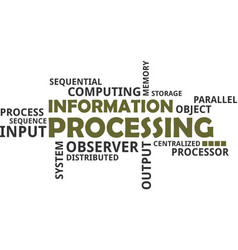 Word cloud - information processing vector