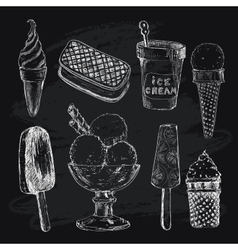 Ice cream on chalkboard vector