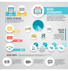 Media Infographic Set vector image