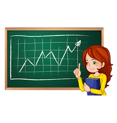 A girl explaining the chart at the blackboard vector image vector image