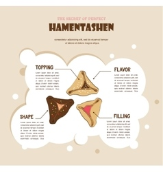 Infographics of perfect hamantaschen for jewish vector