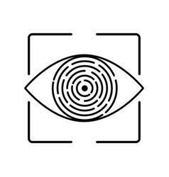 Iris recognition biometric identification vector