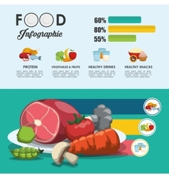 Healthy and organic food design vector