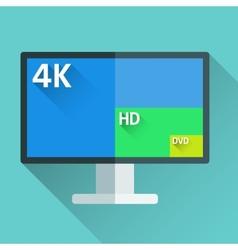 Tv resolutions vector