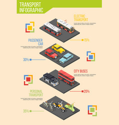 urban transportation infographic poster vector image