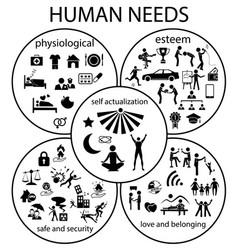 Human needs icon set vector