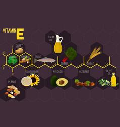 Vitamin formula image vector