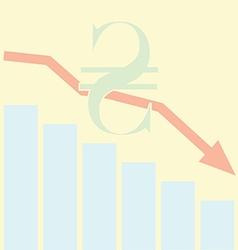Sales bar chart falling down of ukrainan hryvnia vector