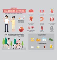 Dangers of smoking infographics vector