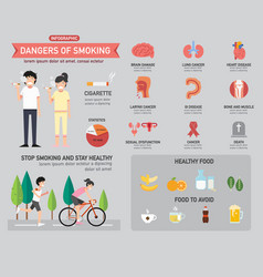 Dangers of smoking infographics vector