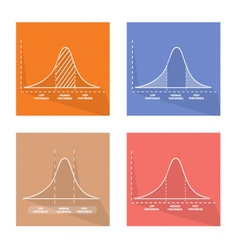 Gaussian bell curve or normal distribution curve vector