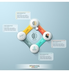infographic five options cycle vector image