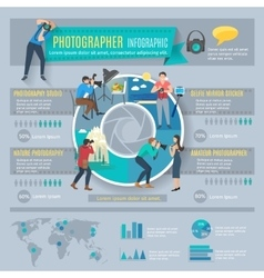 Photographer infographics set vector