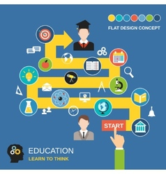 Education process concept vector