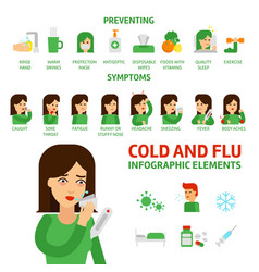 Flu and common cold infographic elements vector