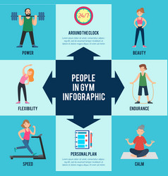 Active leisure infographic concept vector