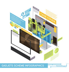 One gadget scheme infographics vector