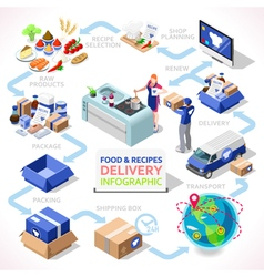 Delivery 04 Infographic Isometric vector image vector image