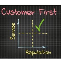 Customer first vector