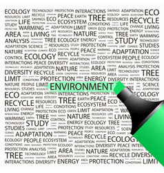 ENVIRONMENT vector image