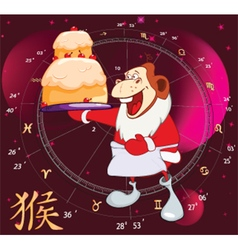 Year of the monkey cartoon character vector