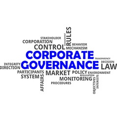Word cloud corporate governance vector