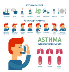 asthma symptoms and causes infographic elements vector image vector image