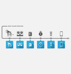 Music player evolution set vector