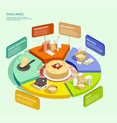 pancakes circle diagram concept vector image vector image