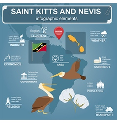 Saint Kitts and Nevis infographics statistical vector image vector image