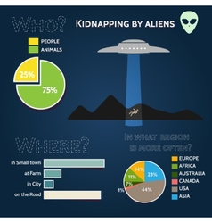 Ufo fun infographics vector