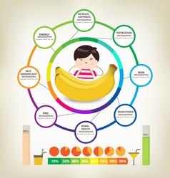 Amazing health benefits of bananas vector