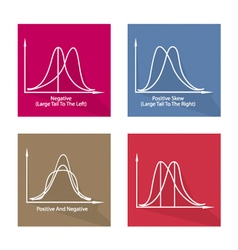Collection of 4 Positve and Negative Distribution vector image vector image