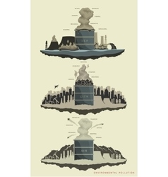 Set of environmental pollution of the world vector