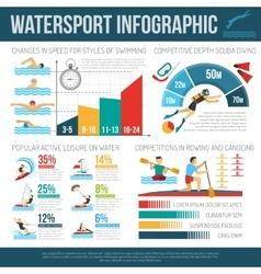 Water sport infographcis vector