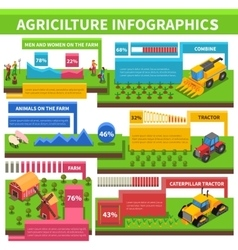 Agriculture farming infographic isometric poster vector