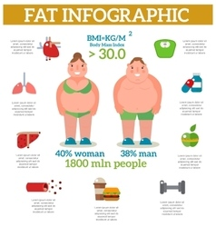 Exercise weight loss infographic obese women vector