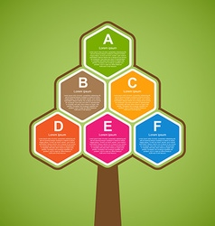 Ecology business infographic vector