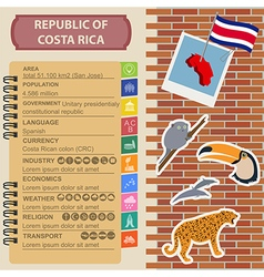 Costa rica infographics statistical data sights vector