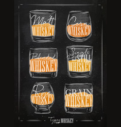 Poster types whiskey color chalk vector