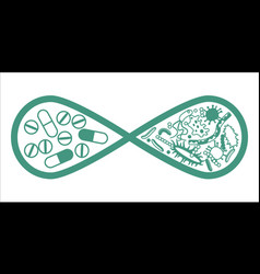 drugs and bacteria in infinity symbol vector image vector image