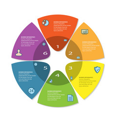 Process chart abstract circle business options vector
