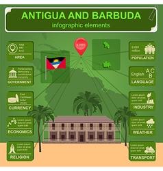 Antigua and Barbuda infographics statistical data vector image vector image