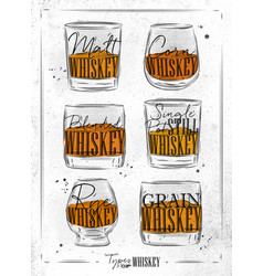 poster types whiskey dirty paper vector image vector image
